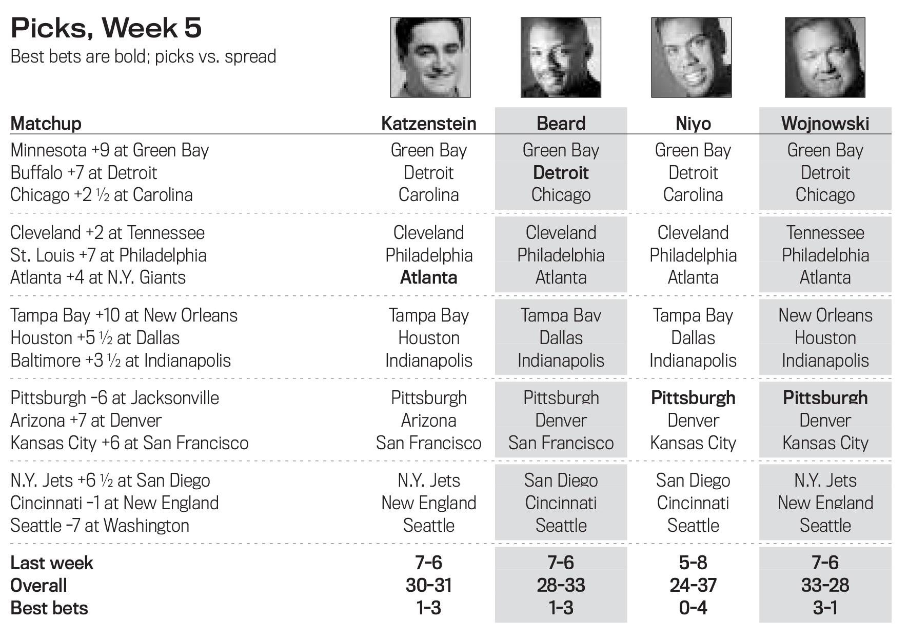 Week 2 NFL picks against the spread