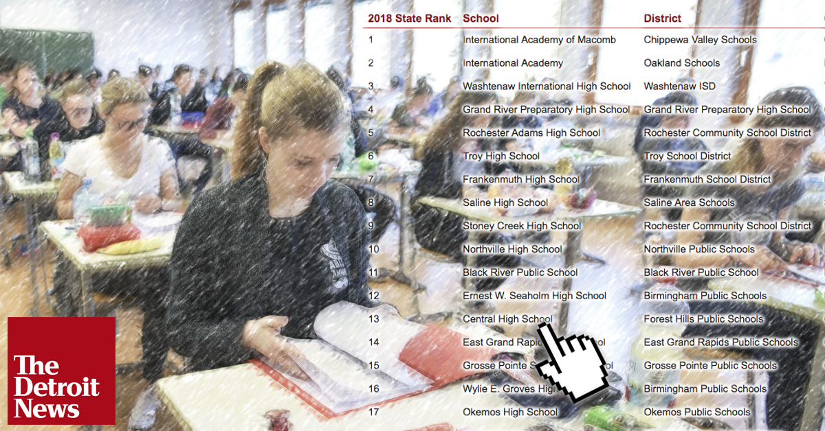 Fashion School Ranking In Us School Style